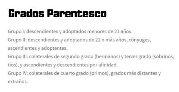 Grados-Parentesco